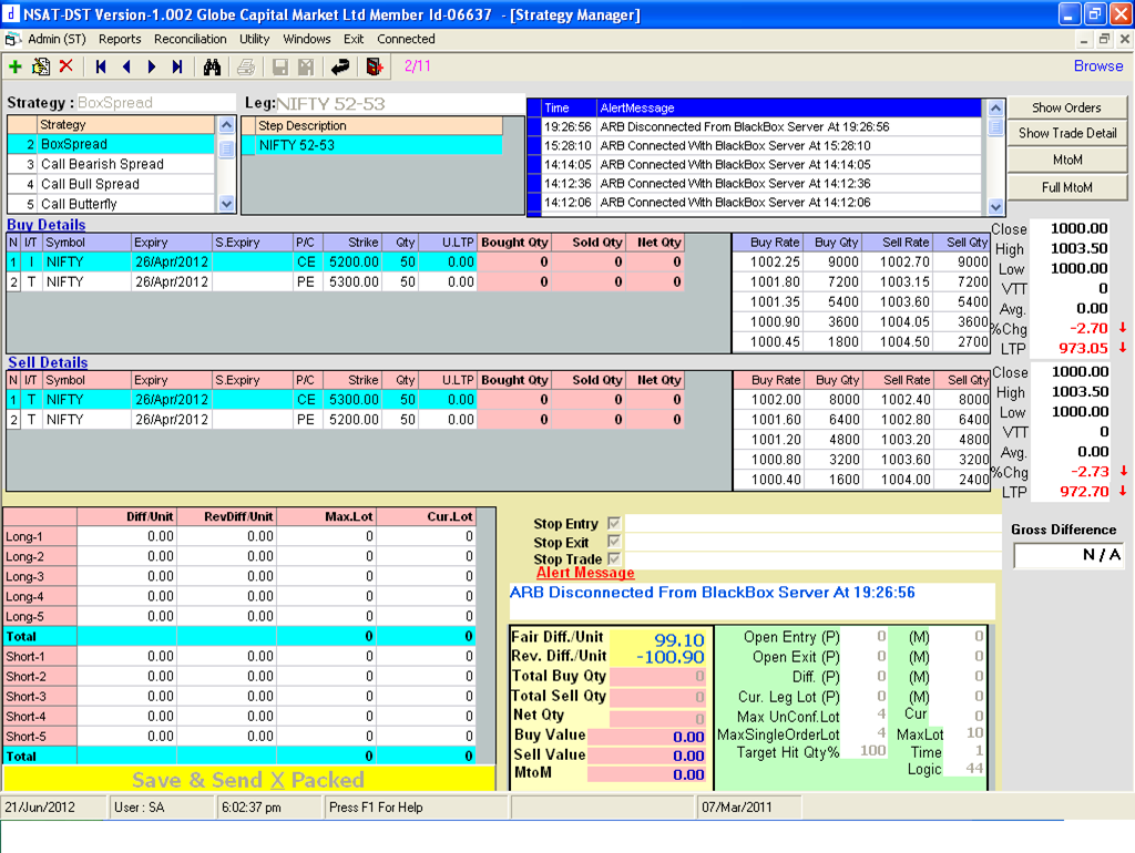 dataman commodity trading system
