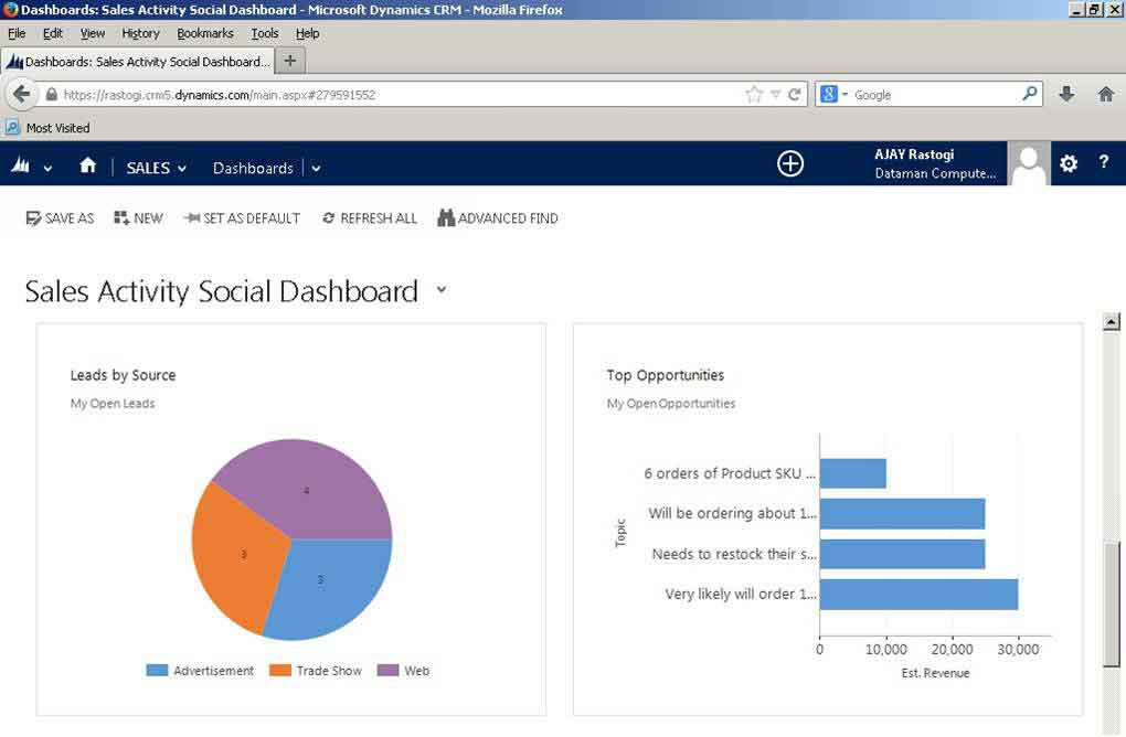 Sales Activity Social Dashboard