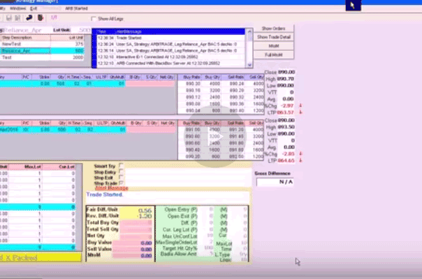 Strategic Trading System - Stock and Commodity Market